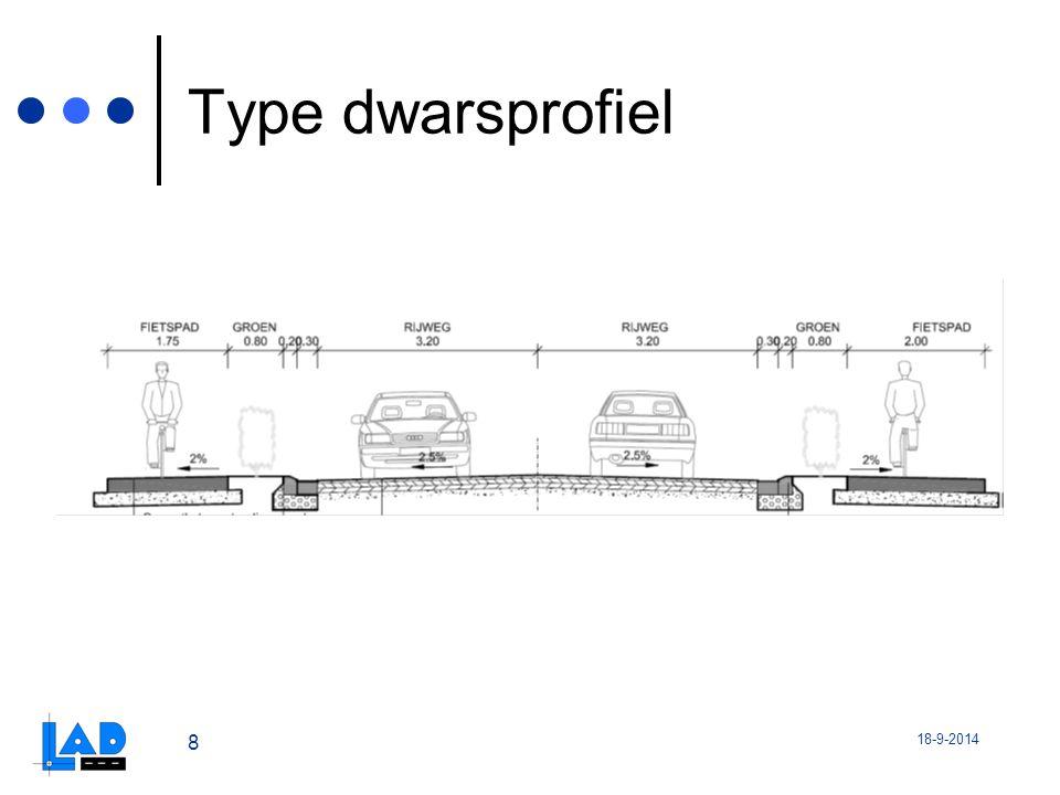 18-9-2014 8 Type dwarsprofiel