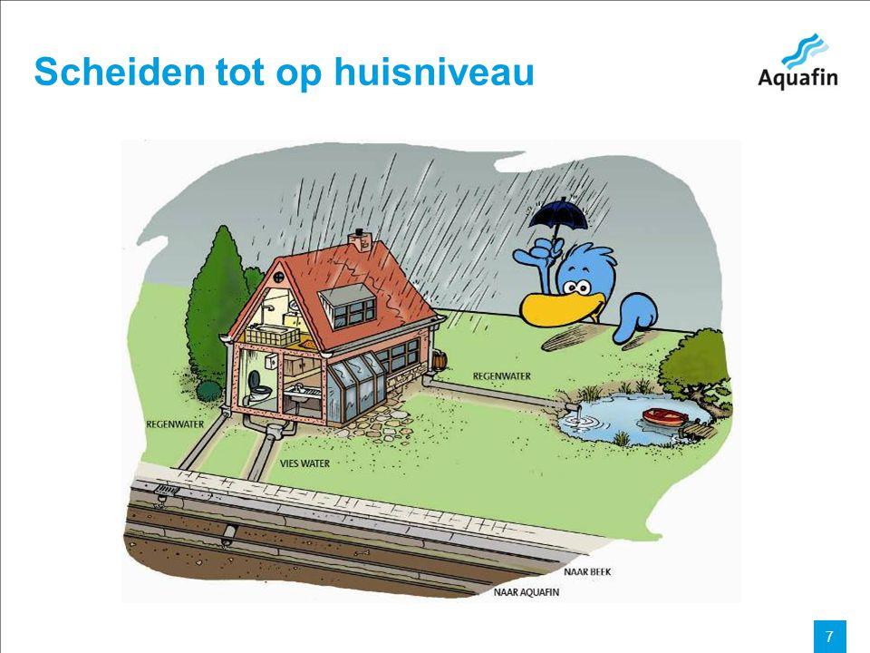 15-12-2010 Aquafin partner for all wastewater projects 8 Hoe afkoppelen bij een gesloten bebouwing met voortuin