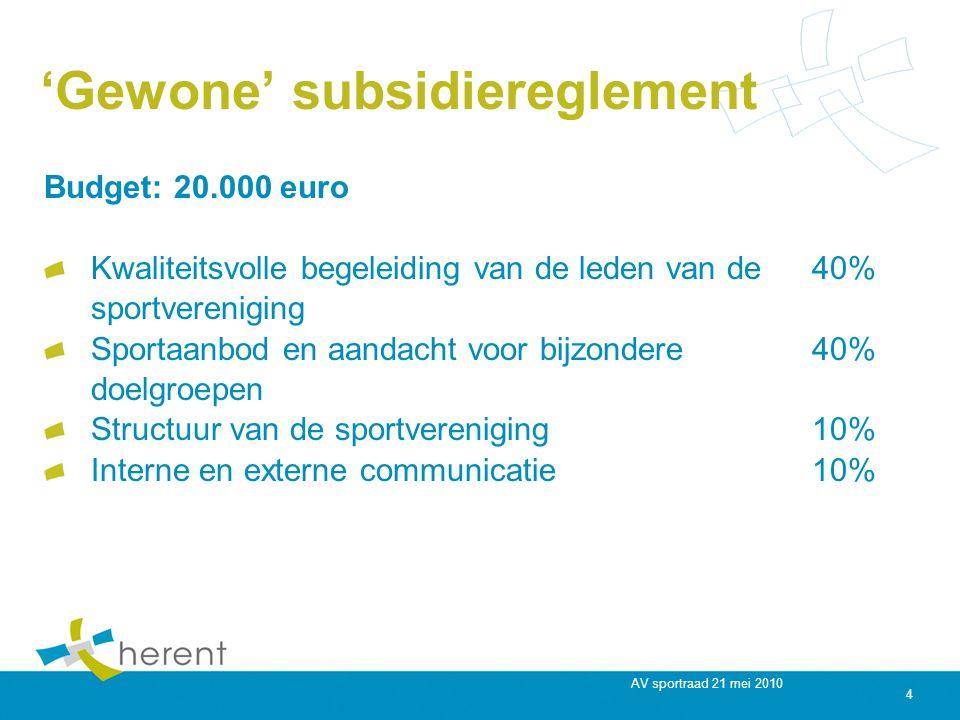 AV sportraad 21 mei 2010 4 'Gewone' subsidiereglement Budget: 20.000 euro Kwaliteitsvolle begeleiding van de leden van de40% sportvereniging Sportaanbod en aandacht voor bijzondere40% doelgroepen Structuur van de sportvereniging10% Interne en externe communicatie10%
