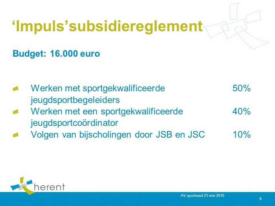 AV sportraad 21 mei 2010 6 'Impuls'subsidiereglement Budget: 16.000 euro Werken met sportgekwalificeerde 50% jeugdsportbegeleiders Werken met een sportgekwalificeerde40% jeugdsportcoördinator Volgen van bijscholingen door JSB en JSC10%
