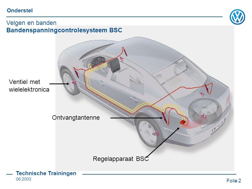 Folie 2 Onderstel Technische Trainingen 06.2003 Bandenspanningcontrolesysteem BSC Ontvangtantenne Ventiel met wielelektronica Regelapparaat BSC Velgen en banden