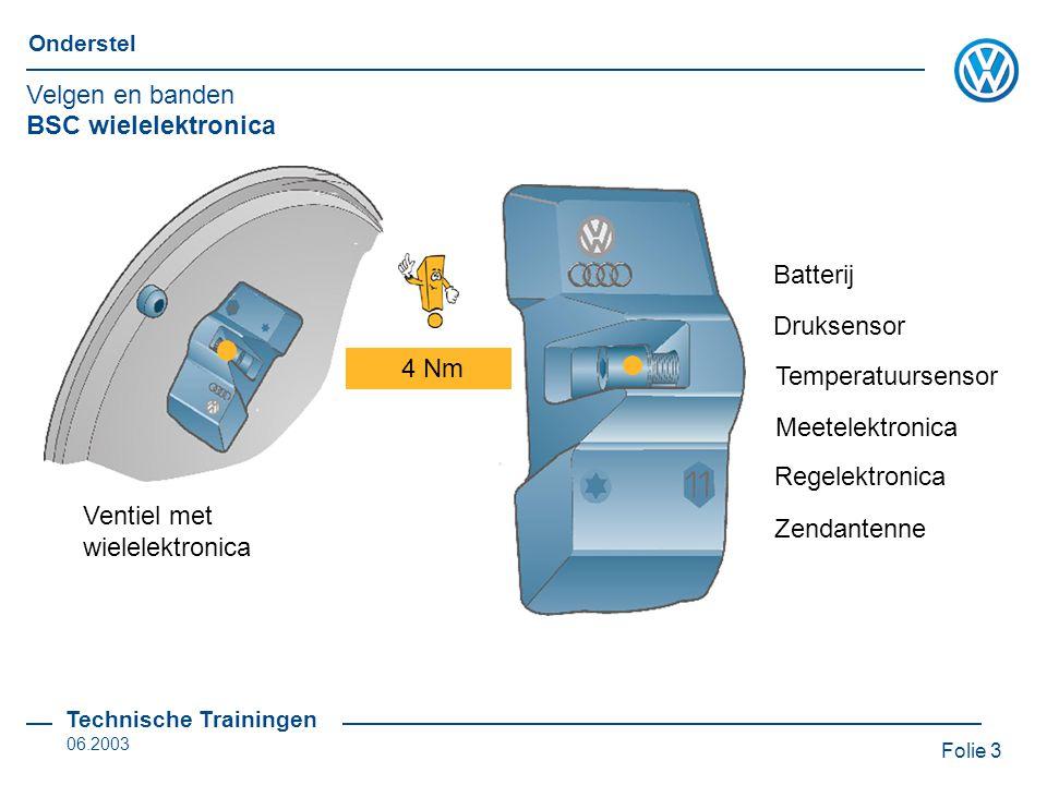 Folie 3 Onderstel Technische Trainingen 06.2003 BSC wielelektronica Batterij Ventiel met wielelektronica Druksensor Temperatuursensor Meetelektronica Regelektronica Zendantenne 4 Nm Velgen en banden