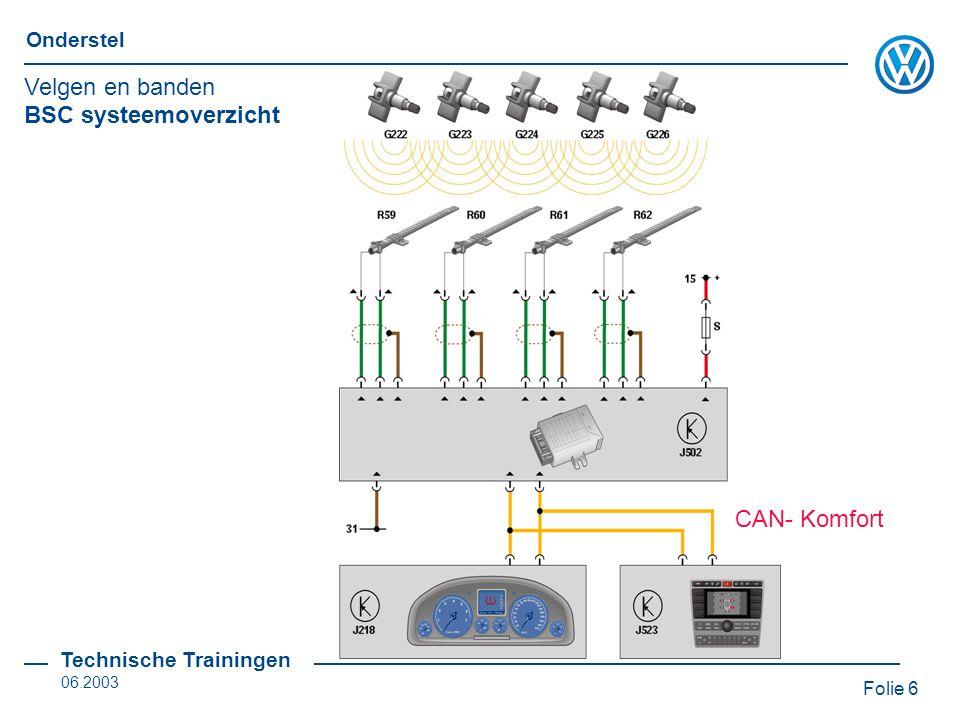 Folie 6 Onderstel Technische Trainingen 06.2003 BSC systeemoverzicht CAN- Komfort Velgen en banden