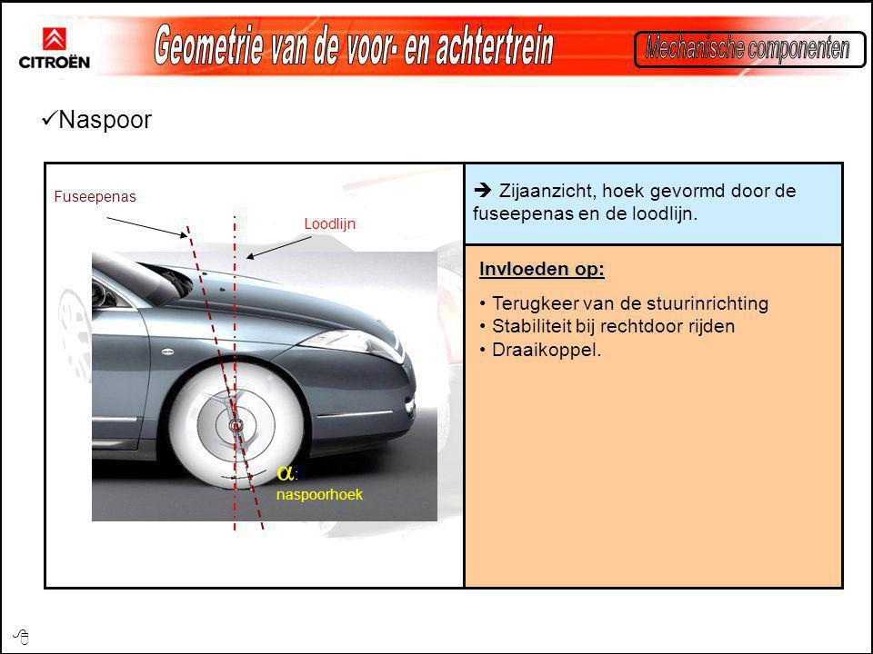 Naspoor Draaikoppel, Terugkeer van stuurinrichting bij rechtdoor rijden Stabiliteit bij rechtdoor rijden.  Zijaanzicht, hoek gevormd door de fuseepen