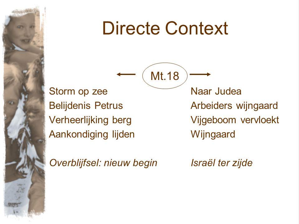 Directe Context Mt.18 Storm op zee Naar Judea Belijdenis Petrus Arbeiders wijngaard Verheerlijking berg Vijgeboom vervloekt Aankondiging lijden Wijnga