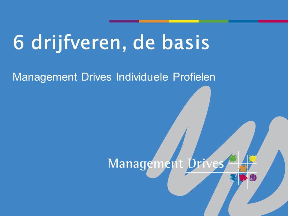 Management Drives Individuele Profielen 6 drijfveren, de basis