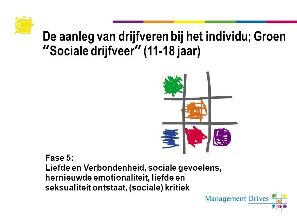 """26 De aanleg van drijfveren bij het individu; Groen """"Sociale drijfveer"""" (11-18 jaar) Fase 5: Liefde en Verbondenheid, sociale gevoelens, hernieuwde em"""