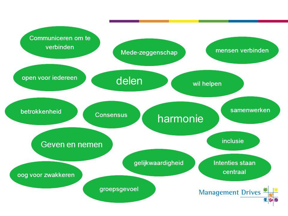 29 harmonie Communiceren om te verbinden Intenties staan centraal oog voor zwakkeren Mede-zeggenschap groepsgevoel samenwerken betrokkenheid open voor