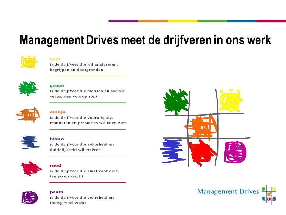 4 Management Drives meet de drijfveren in ons werk