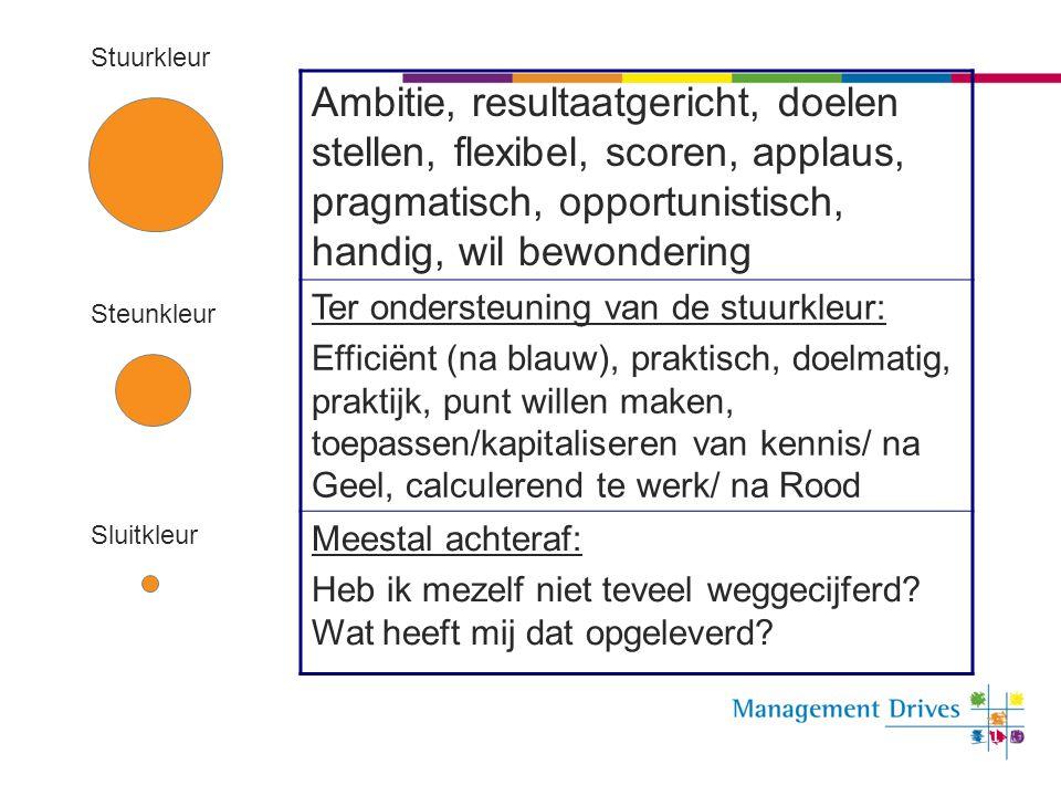 51 Stuurkleur Steunkleur Sluitkleur Ambitie, resultaatgericht, doelen stellen, flexibel, scoren, applaus, pragmatisch, opportunistisch, handig, wil be