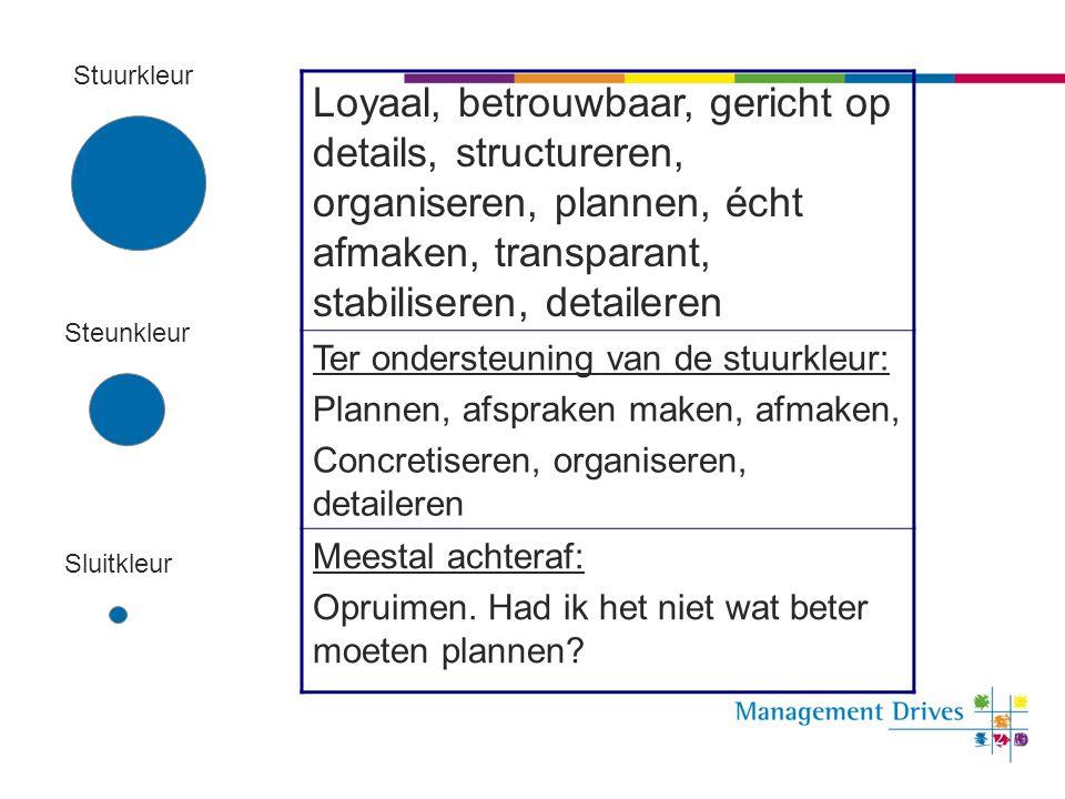 52 Stuurkleur Steunkleur Sluitkleur Loyaal, betrouwbaar, gericht op details, structureren, organiseren, plannen, écht afmaken, transparant, stabiliser
