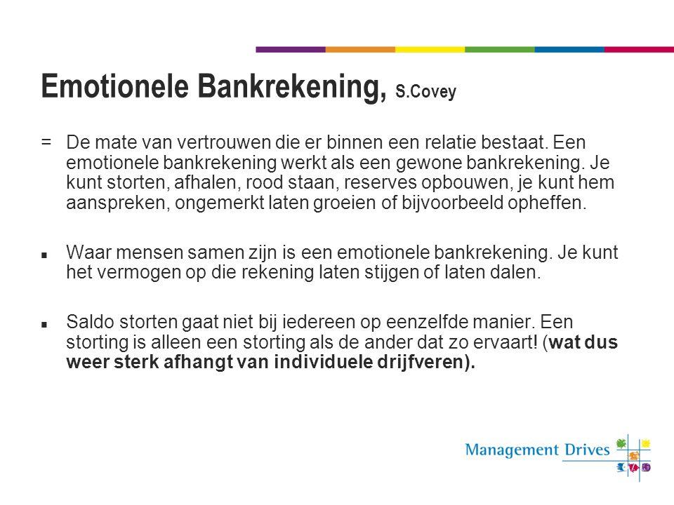 Emotionele Bankrekening, S.Covey = De mate van vertrouwen die er binnen een relatie bestaat. Een emotionele bankrekening werkt als een gewone bankreke