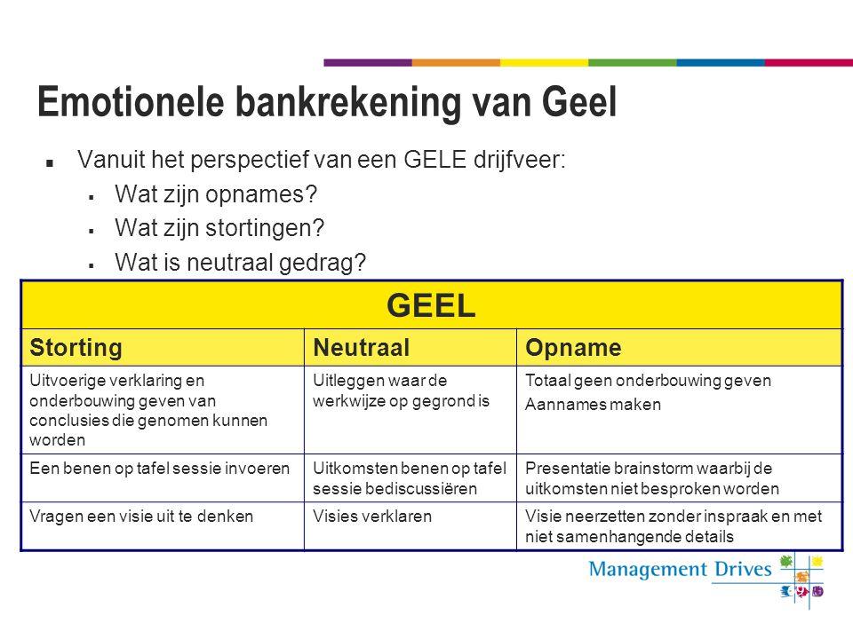 69 Emotionele bankrekening van Geel Vanuit het perspectief van een GELE drijfveer:  Wat zijn opnames?  Wat zijn stortingen?  Wat is neutraal gedrag