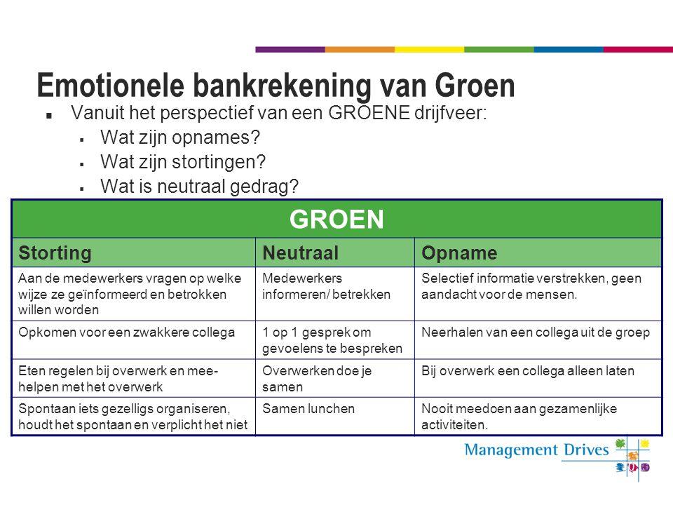 70 Emotionele bankrekening van Groen Vanuit het perspectief van een GROENE drijfveer:  Wat zijn opnames?  Wat zijn stortingen?  Wat is neutraal ged