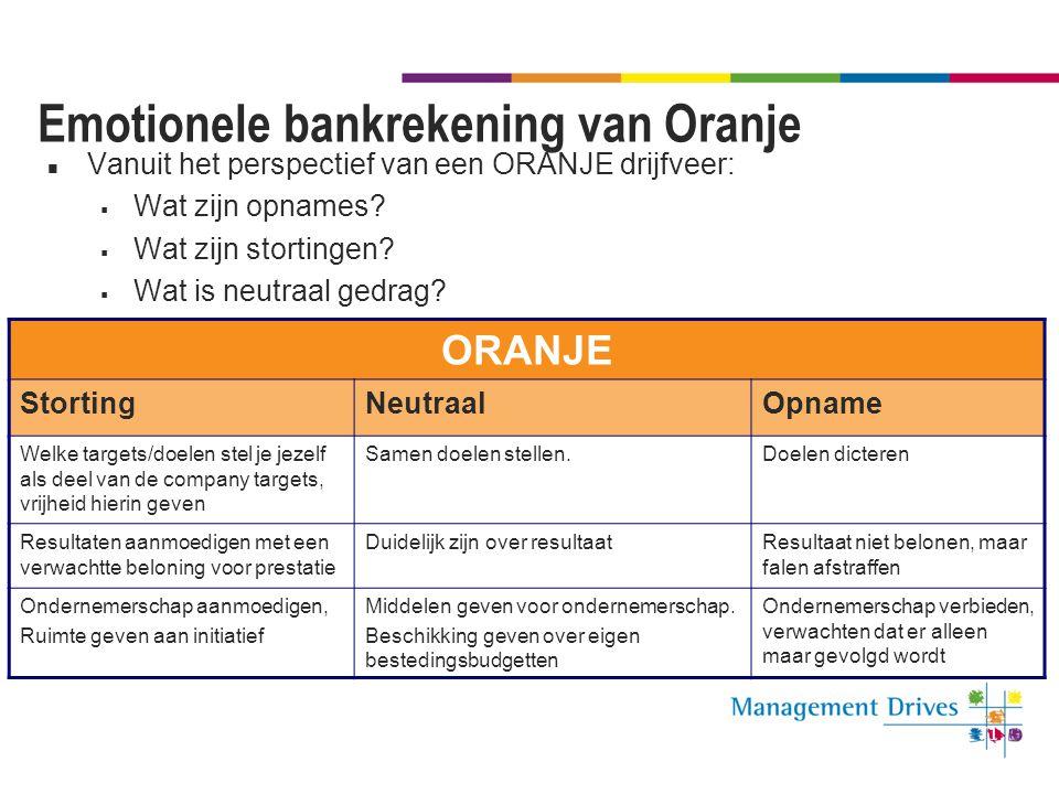 71 Emotionele bankrekening van Oranje Vanuit het perspectief van een ORANJE drijfveer:  Wat zijn opnames?  Wat zijn stortingen?  Wat is neutraal ge