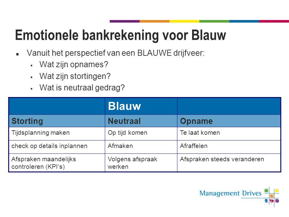 Emotionele bankrekening voor Blauw Vanuit het perspectief van een BLAUWE drijfveer:  Wat zijn opnames?  Wat zijn stortingen?  Wat is neutraal gedra
