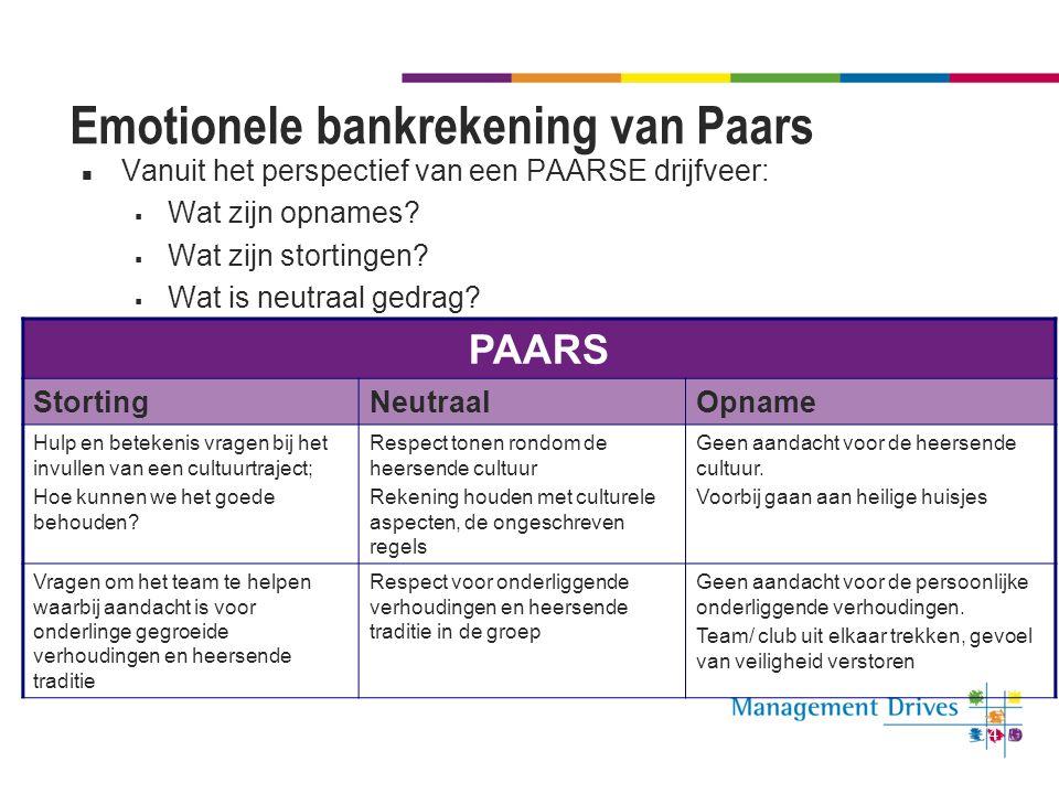 74 Emotionele bankrekening van Paars Vanuit het perspectief van een PAARSE drijfveer:  Wat zijn opnames?  Wat zijn stortingen?  Wat is neutraal ged