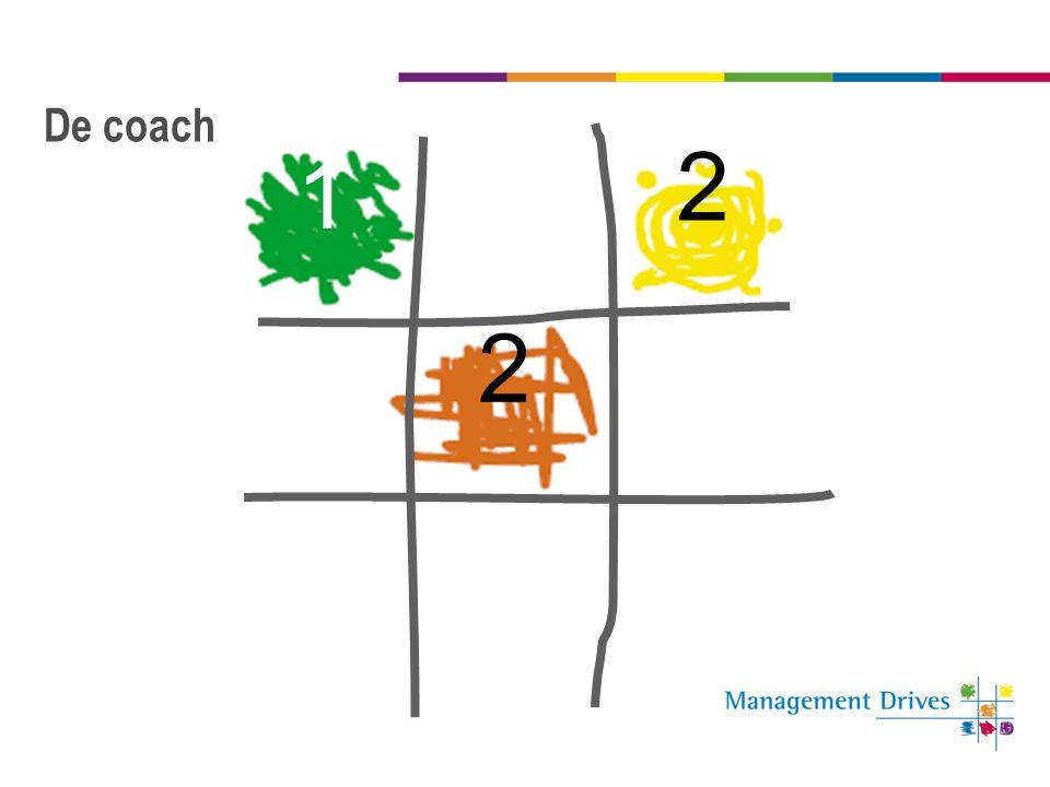 De coach 1 2 2