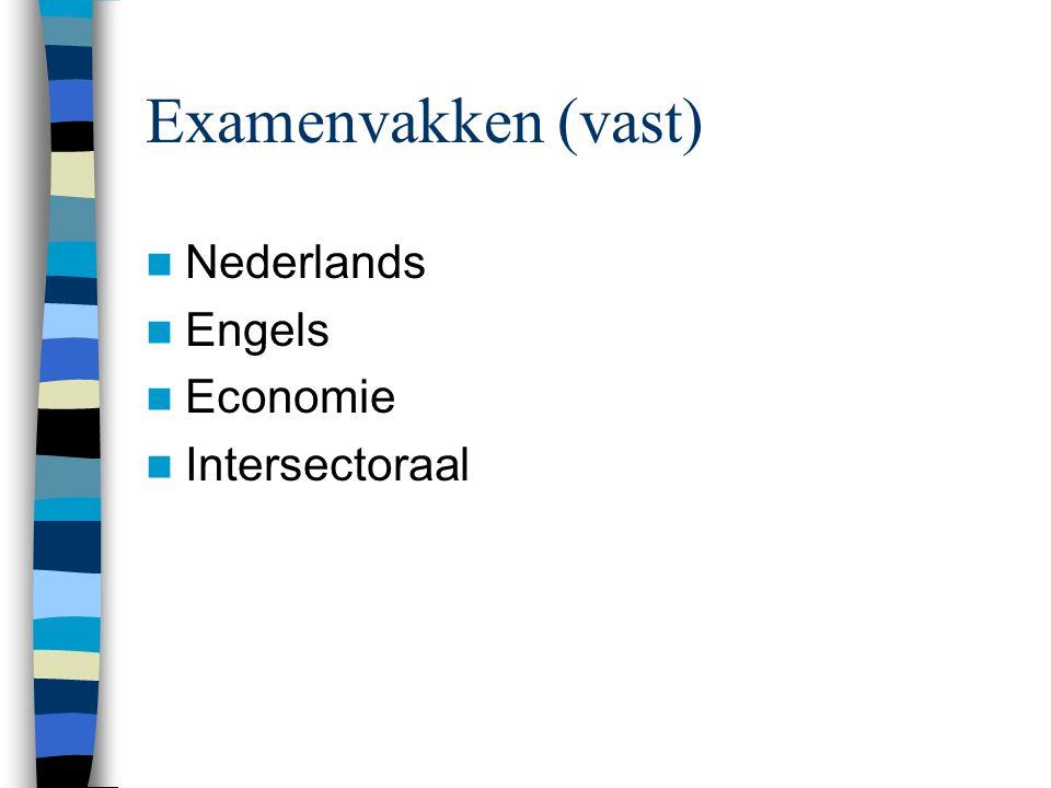 Examenvakken (vast) Nederlands Engels Economie Intersectoraal