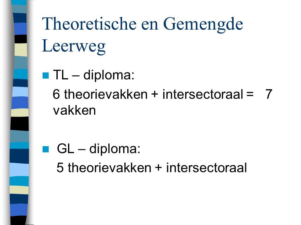 Theoretische en Gemengde Leerweg TL – diploma: 6 theorievakken + intersectoraal = 7 vakken GL – diploma: 5 theorievakken + intersectoraal