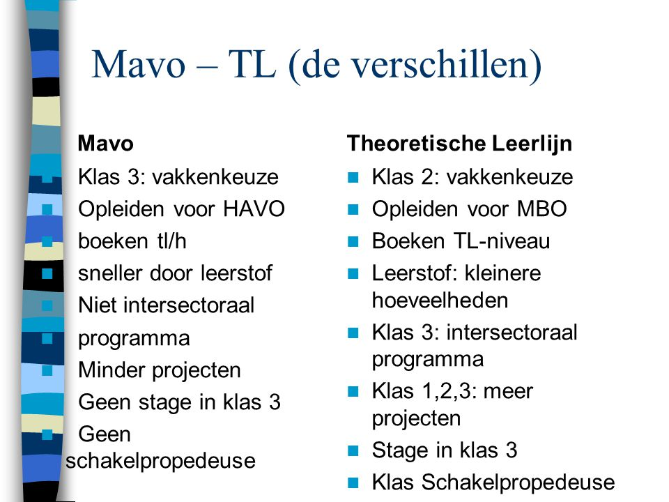 Mavo – TL (de verschillen) Mavo Klas 3: vakkenkeuze Opleiden voor HAVO boeken tl/h sneller door leerstof Niet intersectoraal programma Minder projecten Geen stage in klas 3 Geen schakelpropedeuse Theoretische Leerlijn Klas 2: vakkenkeuze Opleiden voor MBO Boeken TL-niveau Leerstof: kleinere hoeveelheden Klas 3: intersectoraal programma Klas 1,2,3: meer projecten Stage in klas 3 Klas Schakelpropedeuse