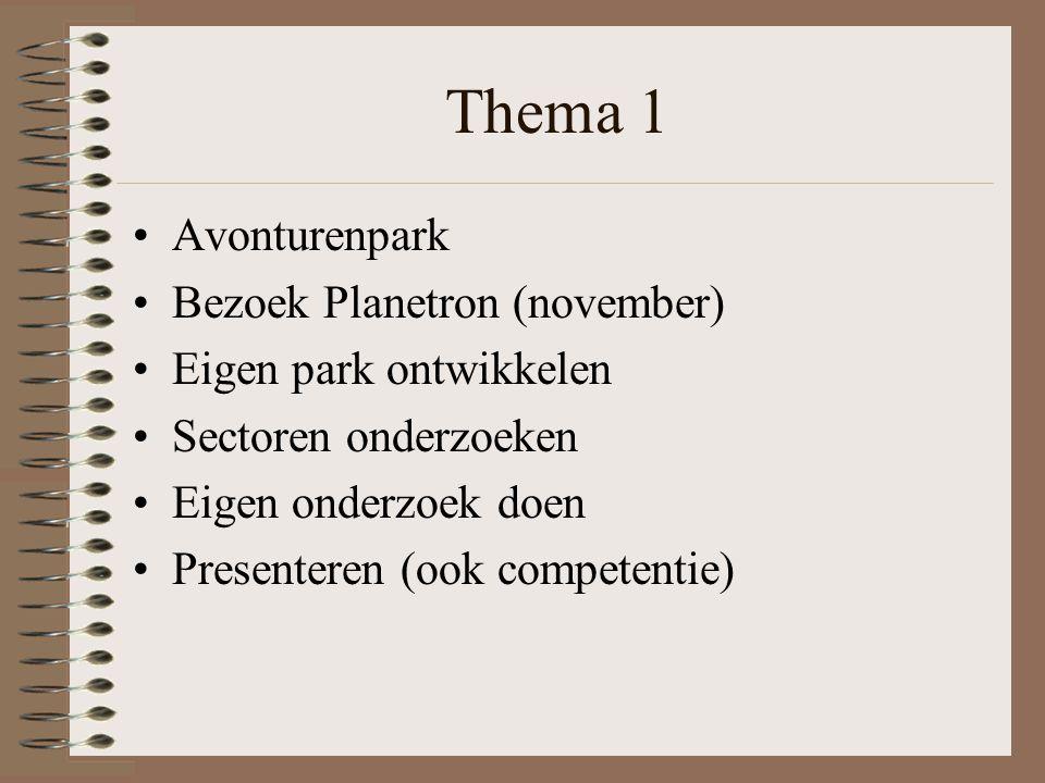 Thema 1 Avonturenpark Bezoek Planetron (november) Eigen park ontwikkelen Sectoren onderzoeken Eigen onderzoek doen Presenteren (ook competentie)