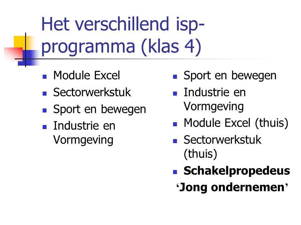 Het verschillend isp- programma (klas 4) Module Excel Sectorwerkstuk Sport en bewegen Industrie en Vormgeving Sport en bewegen Industrie en Vormgeving Module Excel (thuis) Sectorwerkstuk (thuis) Schakelpropedeus ' Jong ondernemen '