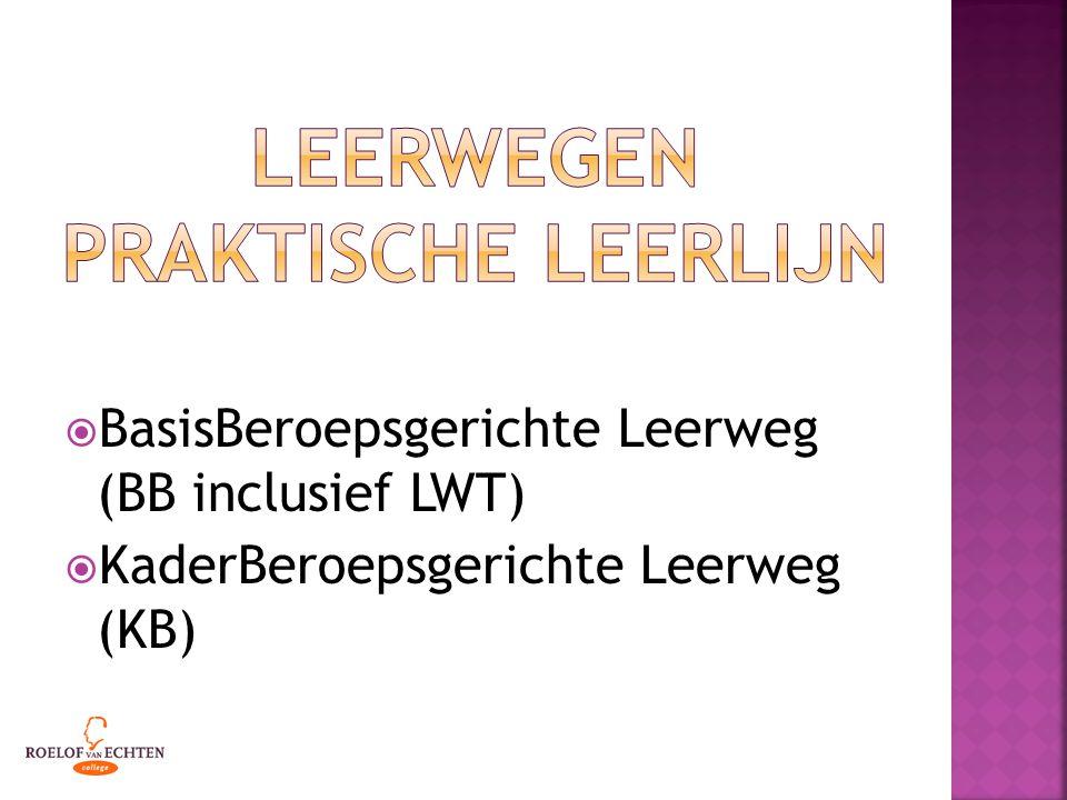  BasisBeroepsgerichte Leerweg (BB inclusief LWT)  KaderBeroepsgerichte Leerweg (KB)