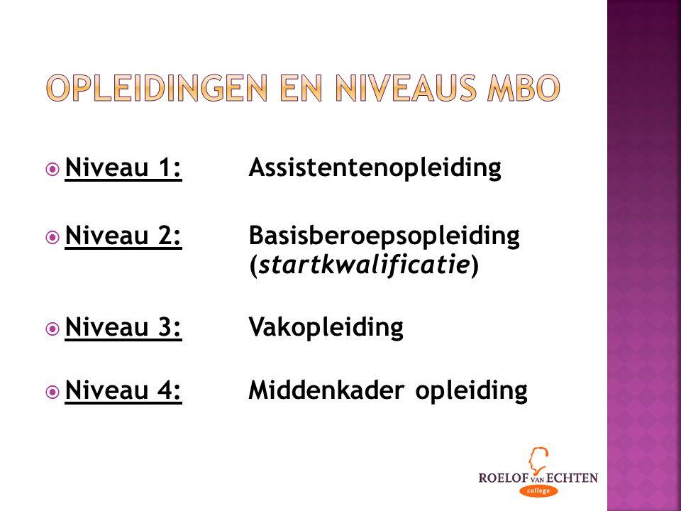  Niveau 1: Assistentenopleiding  Niveau 2: Basisberoepsopleiding (startkwalificatie)  Niveau 3: Vakopleiding  Niveau 4: Middenkader opleiding