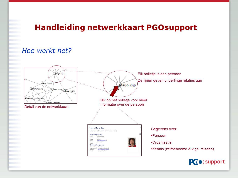 Handleiding netwerkkaart PGOsupport Hoe werkt het? Elk bolletje is een persoon De lijnen geven onderlinge relaties aan Detail van de netwerkkaart Klik