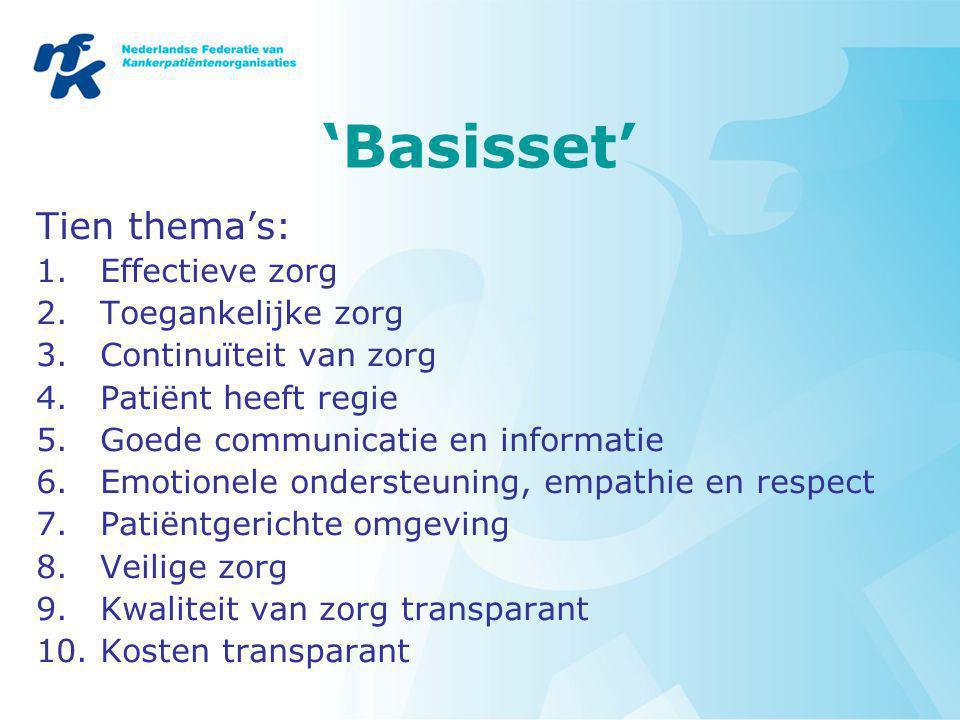 'Basisset' Tien thema's: 1.Effectieve zorg 2.Toegankelijke zorg 3.Continuïteit van zorg 4.Patiënt heeft regie 5.Goede communicatie en informatie 6.Emotionele ondersteuning, empathie en respect 7.Patiëntgerichte omgeving 8.Veilige zorg 9.Kwaliteit van zorg transparant 10.Kosten transparant