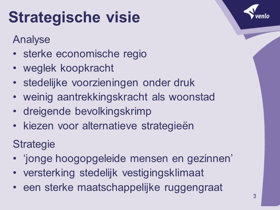 4 3 scenario's Netwerk Venlo Woonkamer Venlo Atelier Venlo