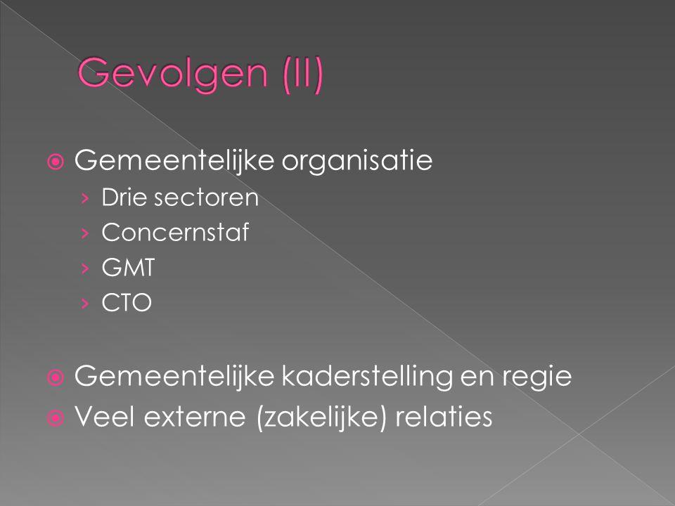  Gemeentelijke organisatie › Drie sectoren › Concernstaf › GMT › CTO  Gemeentelijke kaderstelling en regie  Veel externe (zakelijke) relaties