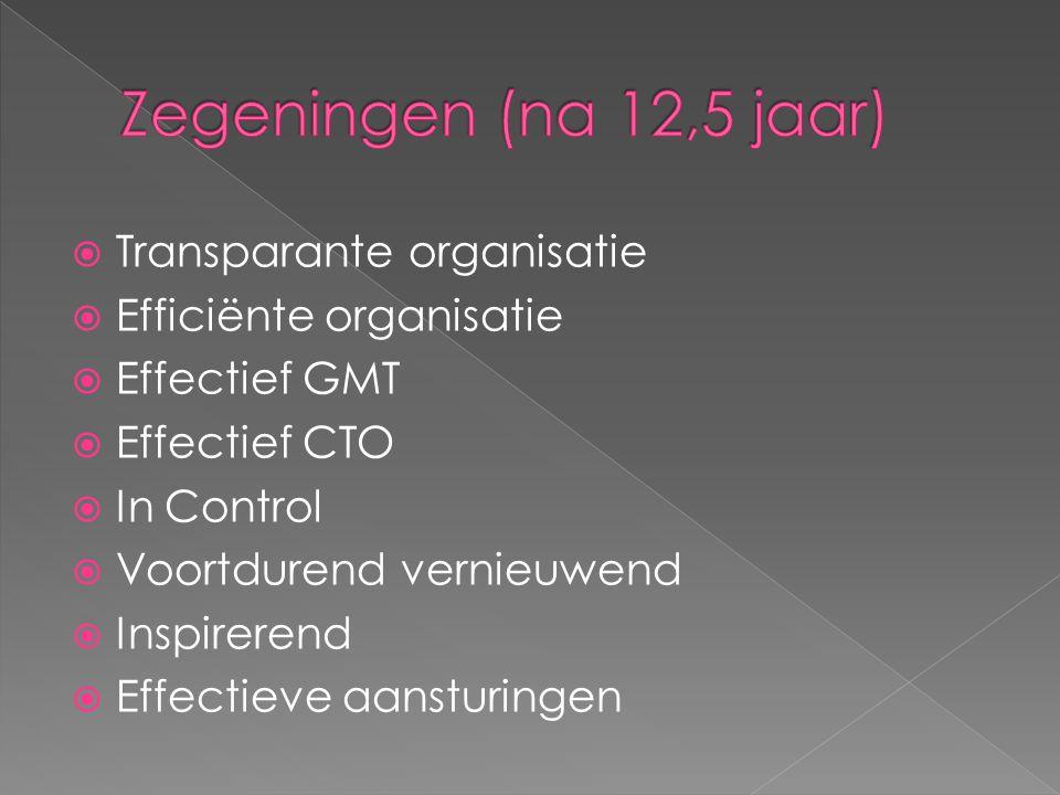  Transparante organisatie  Efficiënte organisatie  Effectief GMT  Effectief CTO  In Control  Voortdurend vernieuwend  Inspirerend  Effectieve aansturingen