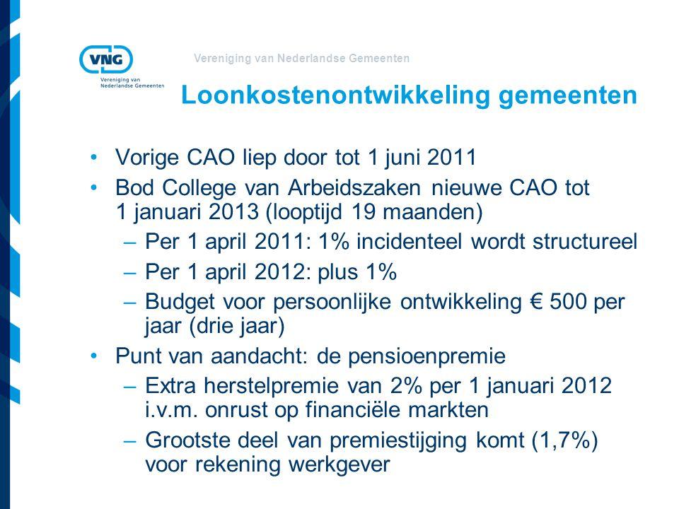Vereniging van Nederlandse Gemeenten Loonkostenontwikkeling gemeenten Vorige CAO liep door tot 1 juni 2011 Bod College van Arbeidszaken nieuwe CAO tot