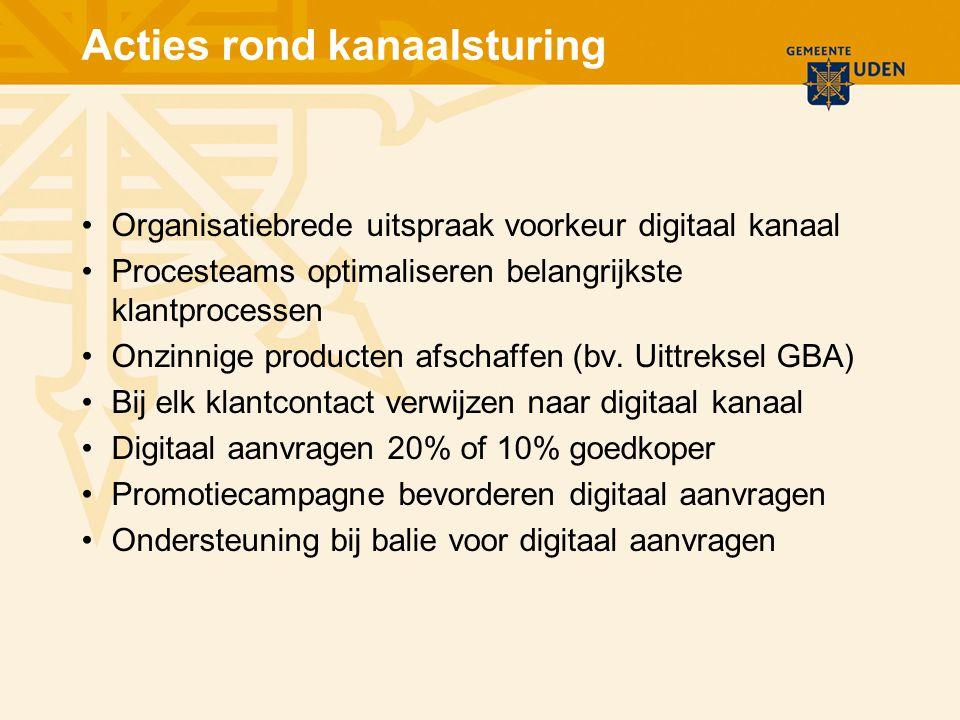 Acties rond kanaalsturing Organisatiebrede uitspraak voorkeur digitaal kanaal Procesteams optimaliseren belangrijkste klantprocessen Onzinnige producten afschaffen (bv.