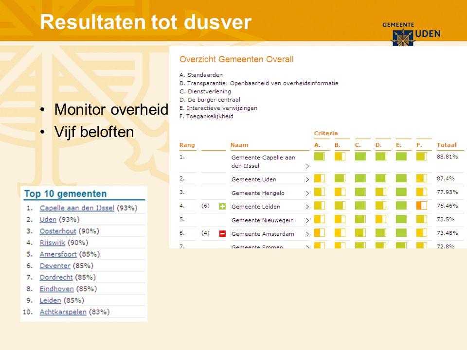 Resultaten tot dusver Monitor overheid Vijf beloften
