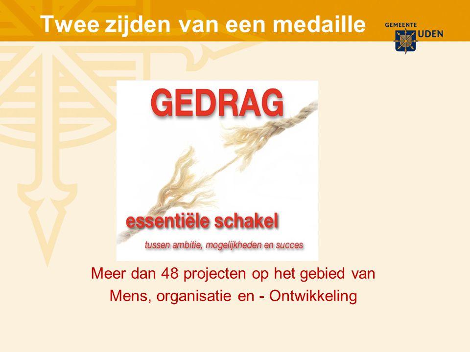 Twee zijden van een medaille Meer dan 48 projecten op het gebied van Mens, organisatie en - Ontwikkeling