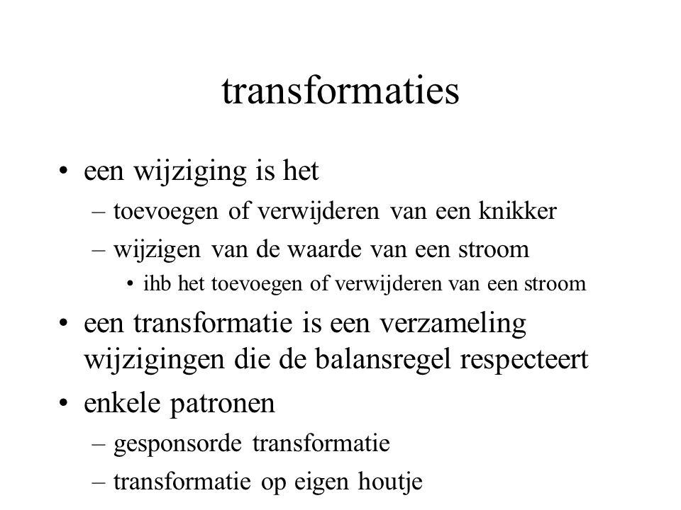transformaties een wijziging is het –toevoegen of verwijderen van een knikker –wijzigen van de waarde van een stroom ihb het toevoegen of verwijderen van een stroom een transformatie is een verzameling wijzigingen die de balansregel respecteert enkele patronen –gesponsorde transformatie –transformatie op eigen houtje