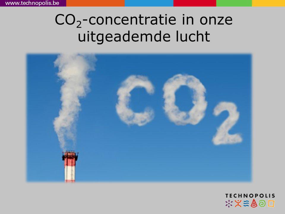 CO 2 -concentratie in onze uitgeademde lucht