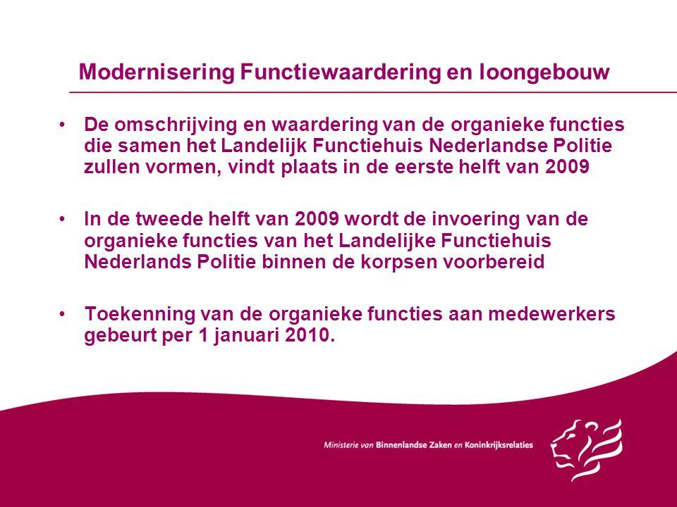 Modernisering Functiewaardering en loongebouw De omschrijving en waardering van de organieke functies die samen het Landelijk Functiehuis Nederlandse