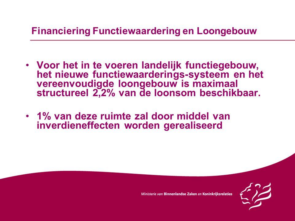 Financiering Functiewaardering en Loongebouw Voor het in te voeren landelijk functiegebouw, het nieuwe functiewaarderings-systeem en het vereenvoudigd