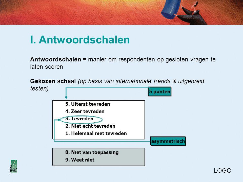 I. Antwoordschalen Antwoordschalen = manier om respondenten op gesloten vragen te laten scoren Gekozen schaal (op basis van internationale trends & ui