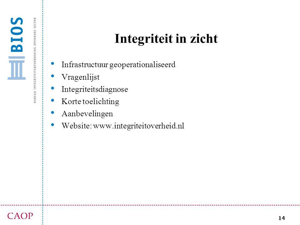 14 Integriteit in zicht Infrastructuur geoperationaliseerd Vragenlijst Integriteitsdiagnose Korte toelichting Aanbevelingen Website: www.integriteitov