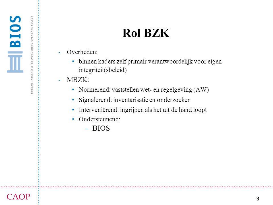 3 Rol BZK -Overheden: binnen kaders zelf primair verantwoordelijk voor eigen integriteit(sbeleid) -MBZK: Normerend: vaststellen wet- en regelgeving (A