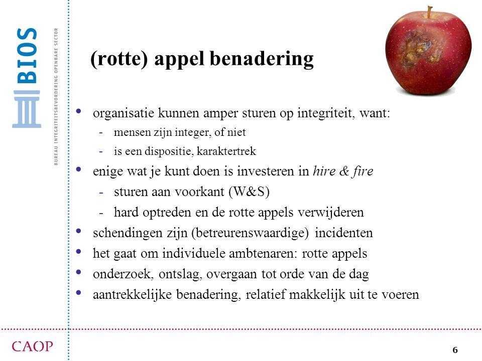 6 (rotte) appel benadering organisatie kunnen amper sturen op integriteit, want: -mensen zijn integer, of niet -is een dispositie, karaktertrek enige