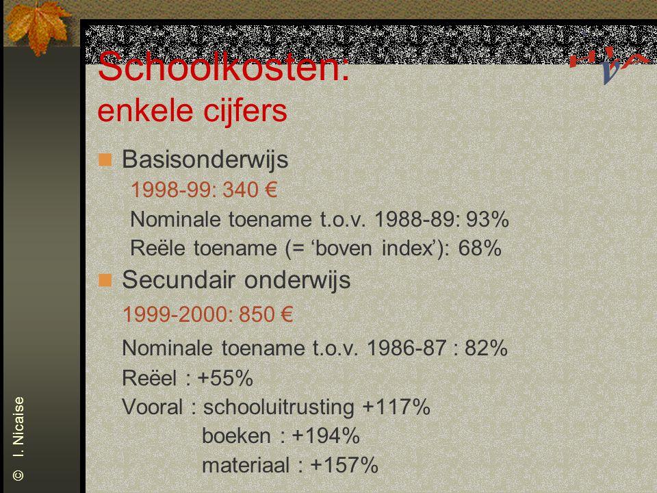 Schoolkosten: enkele cijfers © I. Nicaise Basisonderwijs 1998-99: 340 € Nominale toename t.o.v. 1988-89: 93% Reële toename (= 'boven index'): 68% Secu