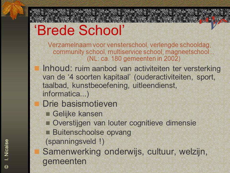 'Brede School' Verzamelnaam voor vensterschool, verlengde schooldag, community school, multiservice school, magneetschool... (NL: ca. 180 gemeenten in