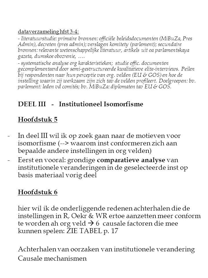 dataverzameling hfst 3-4: - literatuurstudie: primaire bronnen: officiële beleidsdocumenten (MiBuZa, Pres Admin), decreten (pres admin); verslagen kom