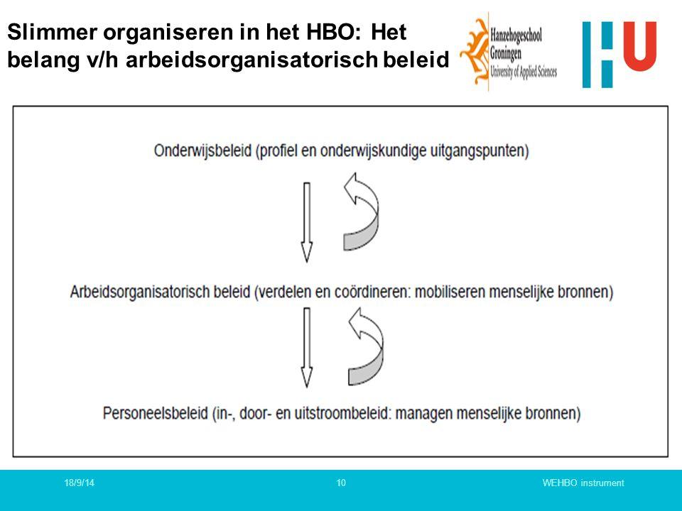 WEHBO instrument10 Slimmer organiseren in het HBO: Het belang v/h arbeidsorganisatorisch beleid 18/9/14